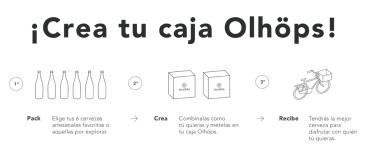 Caja-Olhops-ok
